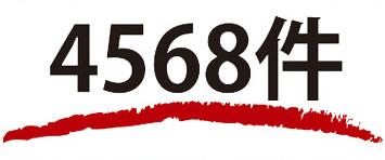 4568件